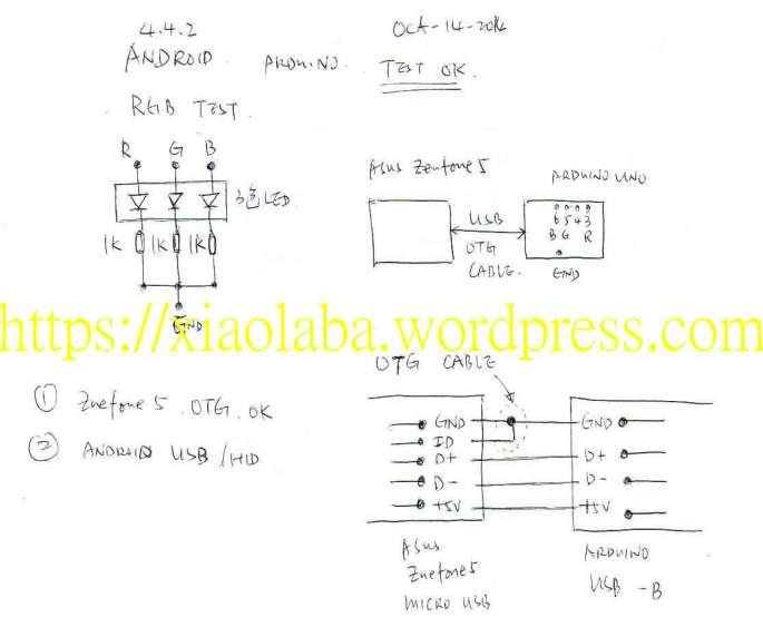 RGB_test_schematic