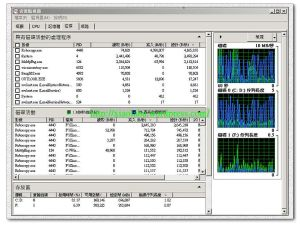 Acer 5830TG USB 3.0 speed is real low, less than 10M/S