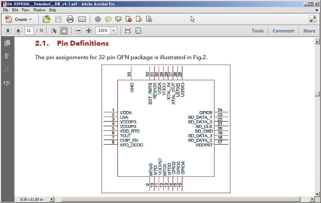 IoT, Internet Of Thing, ESP8266 開始玩了– xiaolabaDIY