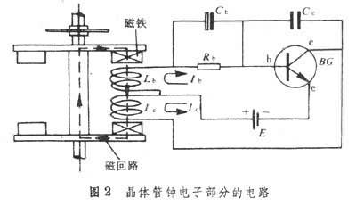 transistor_clock_circuit2.jpg