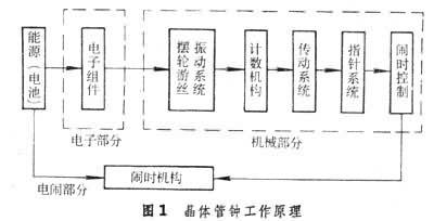 transistor_clock_circuit1.jpg