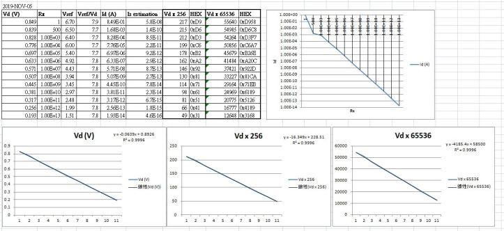 KSP10_VI_curve