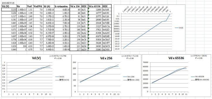 KSP10_VI_curve_positive_slope